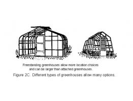Автономные сооружения